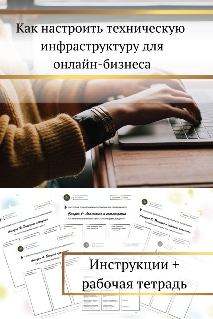 приложения для онлайн бизнеса, настройка онлайн бизнеса